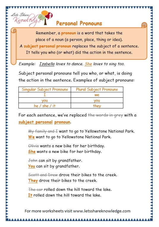 first person pronouns in essays The biggest clue that a sentence is written in the first person is the use of first- person pronouns in the first sentence of this paragraph, the pronouns appear in bold text we, us, our,and ourselves are all first-person pronouns specifically, they are plural first-person pronouns singular first-person pronouns include i, me , my,.