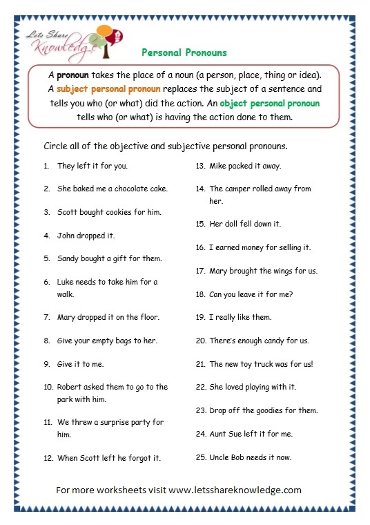 Grade 3 Grammar Topic 10 Personal Pronouns Worksheets Lets Share. Page 7 Personal Pronouns Worksheet. Worksheet. 7 Grade Worksheets At Mspartners.co