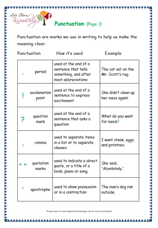Free punctuation worksheets for first grade