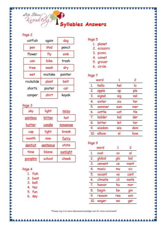 Grade 3 Grammar Topic 22 Syllables Worksheets Lets Share Knowledge. Page 17 Syllables Worksheet. Worksheet. Syllable Worksheet At Clickcart.co