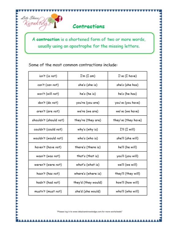 Grade 3 Grammar Topic 18 Contractions Worksheets Lets Share – Contraction Worksheets