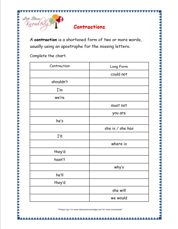 Grade 3 Grammar Topic 18: Contractions Worksheets - Lets Share ...