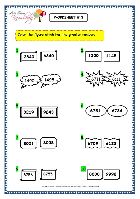 Skip Counting 4 Digit Numbers in the Number Line worksheets