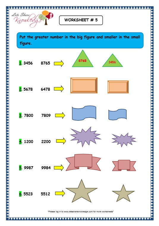 Grade 3 Maths Worksheets: 4 Digit Numbers (1.7 Comparison of 4 ...