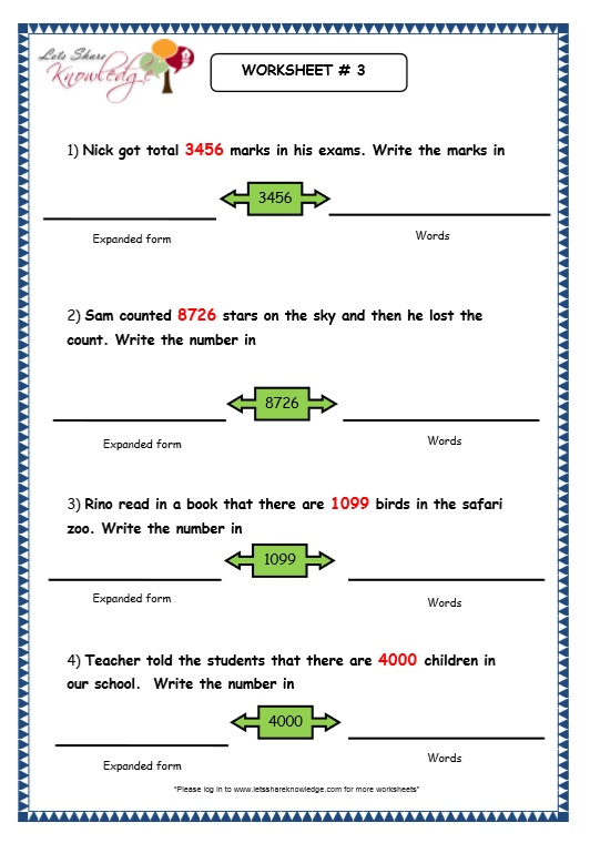 Numeration of 4 Digit Numbers worksheets