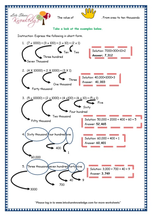 Short Form of 4 - and 5 - Digit Numbers worksheet