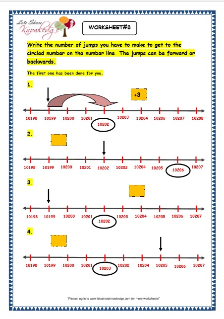 Grade 3 Maths Worksheets 5 Digit Numbers (2.8 Counting 5 Digit ...
