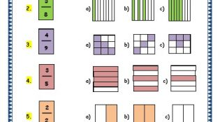 Grade 3 Maths Worksheets: (7.1 Fractions)