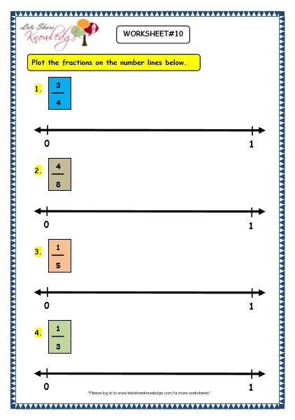 Grade 3 Maths Worksheets: (7.2 Making Fractions on the ...