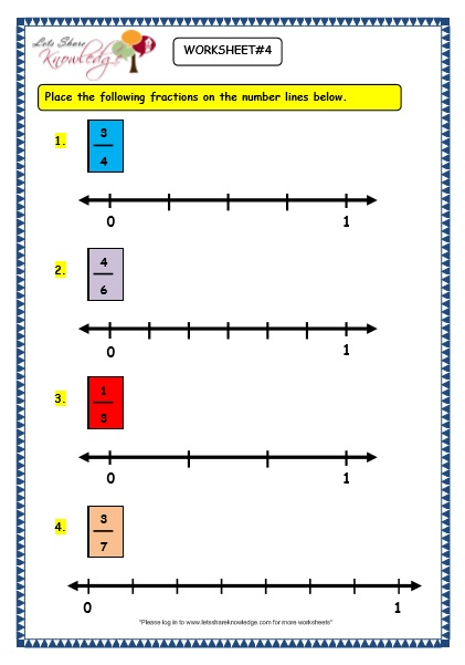 Fractions on a number line worksheet year 3