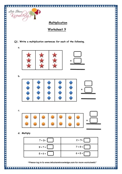 grade 3 maths worksheets Multiplication tables (0 - 10)