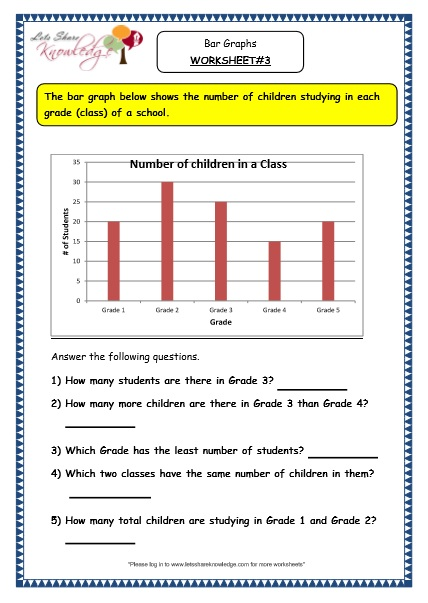 Data handling bar graph worksheets grade 5