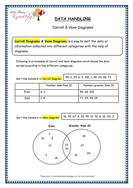 Grade 3 maths worksheets pictorial representation of data 154 explanation handling data carroll and venn diagrams ccuart Image collections