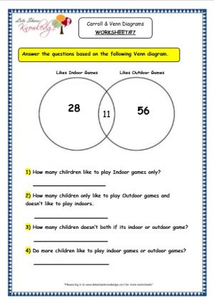 carroll and venn diagram grade 3 maths worksheet