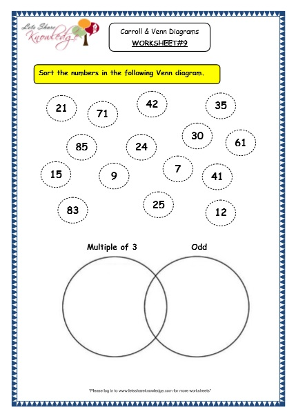 Carroll And Venn Diagram Grade Maths Worksheet as well munity Helpers The Police Officer additionally Curves Fish Scales besides Map The States moreover Kindergarten Word Problems. on circle worksheets printable
