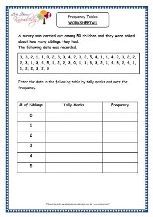 frequency tables grade 3 worksheet