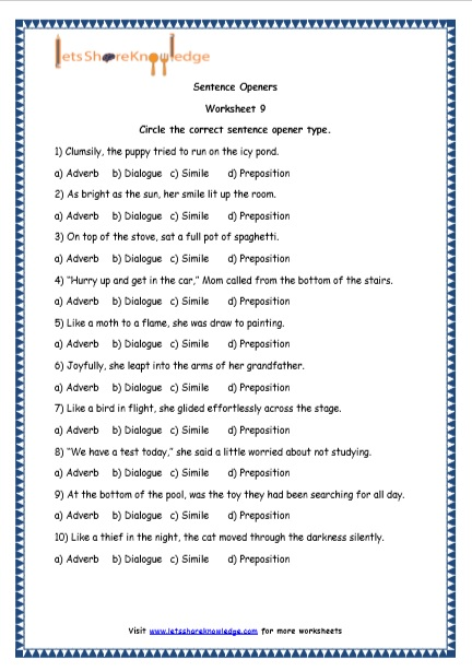topic sentence knowledge Ample tok essays with comments and scores ep do not represent an official ib position in any way the essays were written by my own  students, and are used with their permission these essays have not, to the best of my knowledge, been published as exemplars or used by the ibo for any other purpose, including training the total.