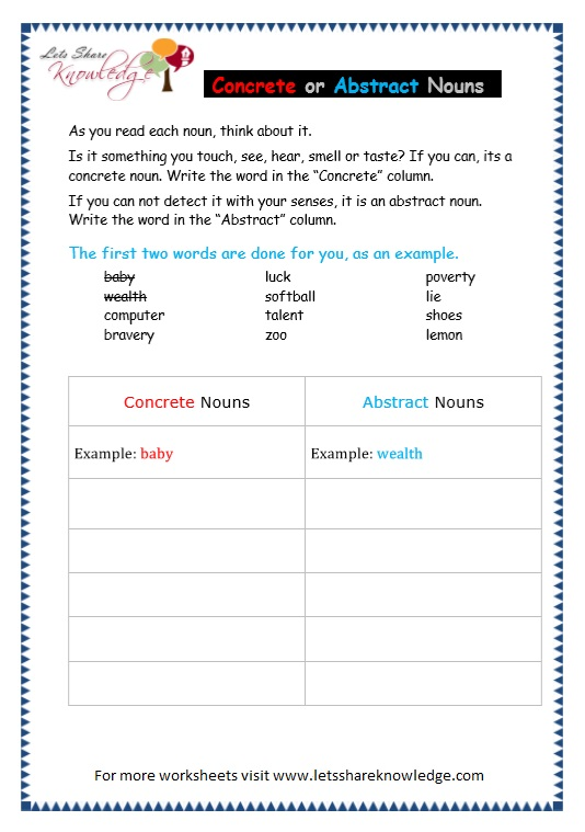 Grade 3 Grammar Topic 1 Abstract Nouns Worksheets Lets Share – Abstract Noun Worksheet