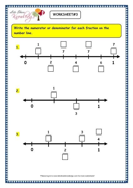 Number Names Worksheets make maths worksheets : Grade 3 Maths Worksheets: (7.2 Making Fractions on the Number Line ...
