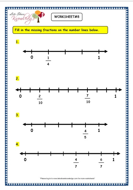 Comparing Fractions Using A Number Line Worksheets Worksheets for ...