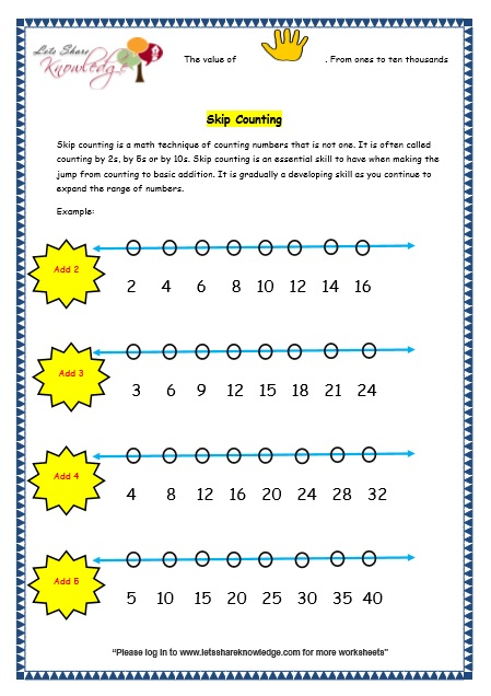All Worksheets skip counting worksheets grade 3 : Common Worksheets » Skip Counting Worksheets Grade 1 - Preschool ...