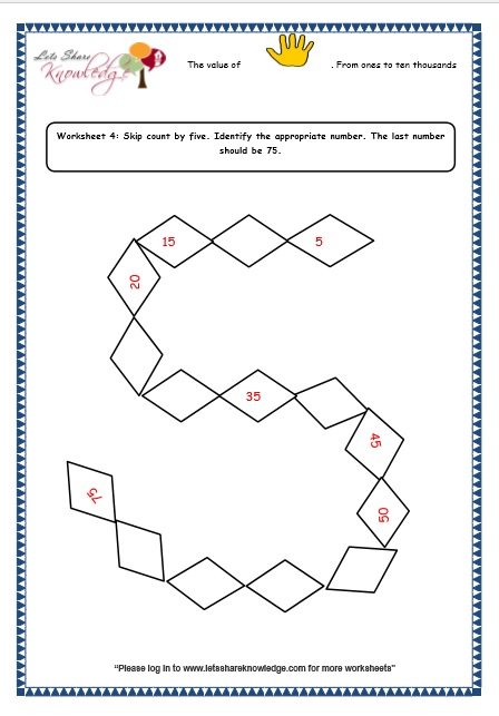 Number Names Worksheets skip counting by 3 worksheets : Grade 3 Maths Worksheets 5 Digit Numbers (2.9 Skip Counting ...